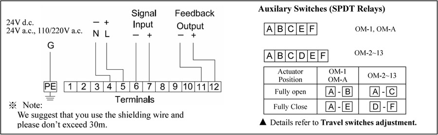 SimplifiedOperationManual OM_img_9 wiring diagram for quarter turn electric actuators electric siemens damper actuator wiring diagram at mifinder.co
